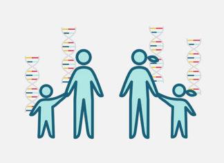 Co to są badania genetyczne?Co to są badania genetyczne?